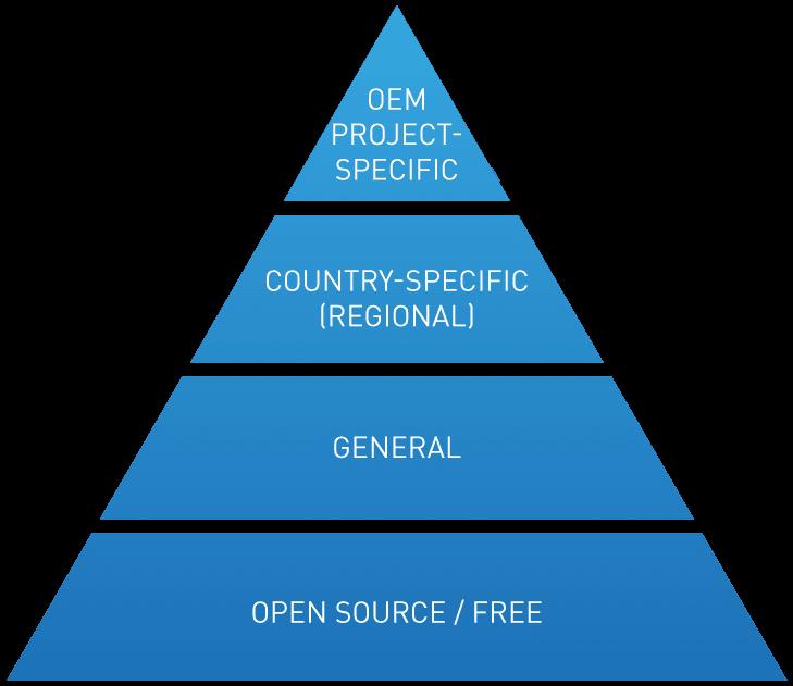 anpr software types